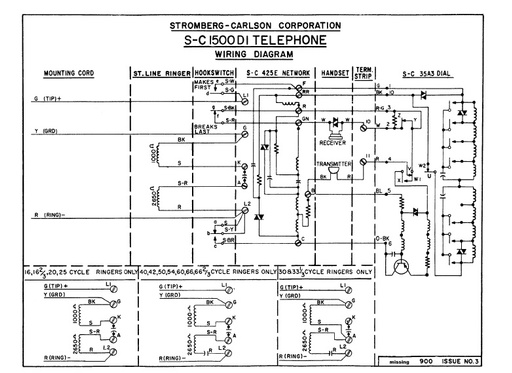 [WQZT_9871]  Stromberg Carlson | Touch Tone Telephone Wiring Schematics |  | TCI Library